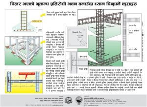Build Earthquake Resistant Building